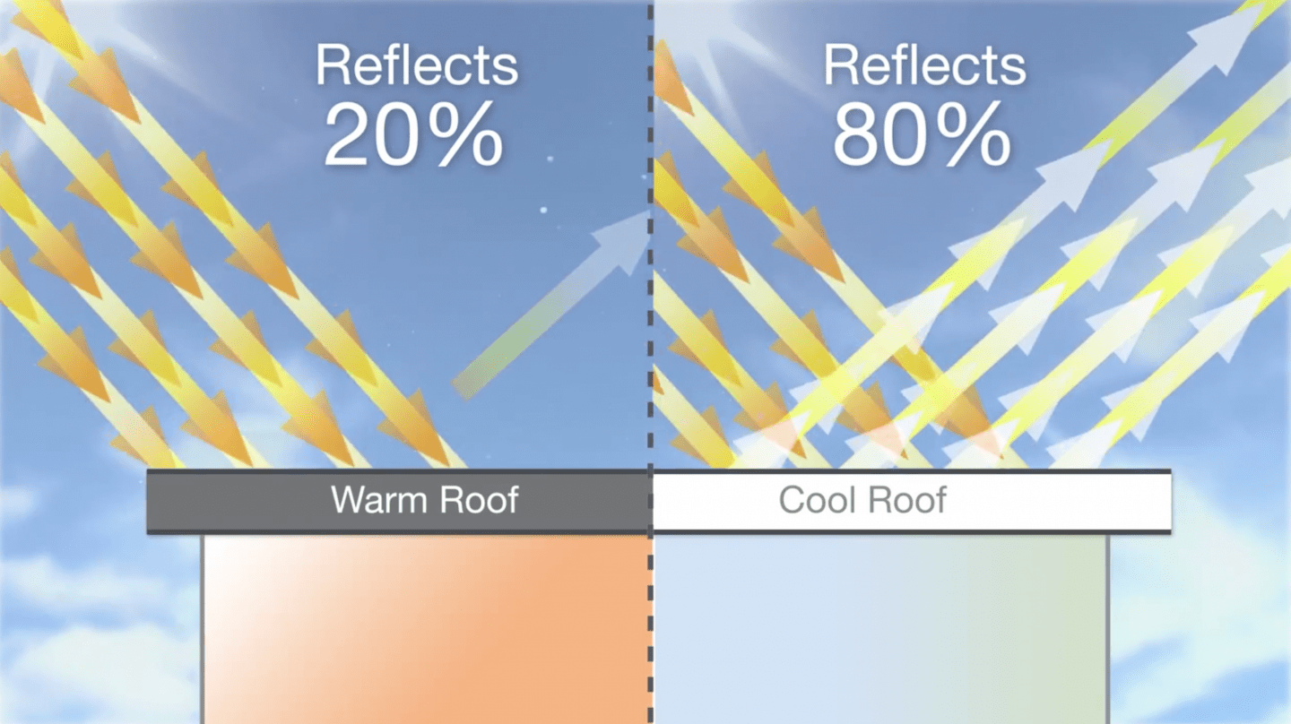 cool roofs graphic